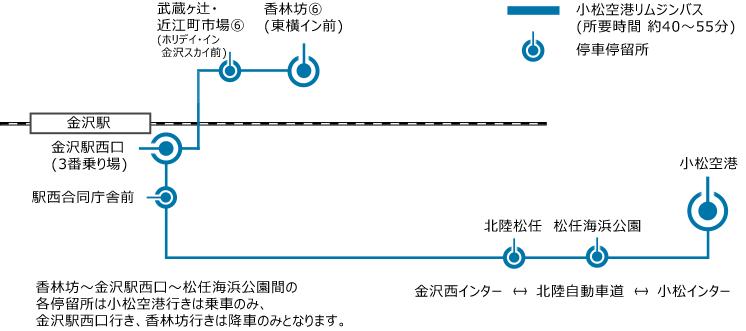 金沢から松任