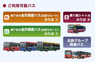 目的地別バス